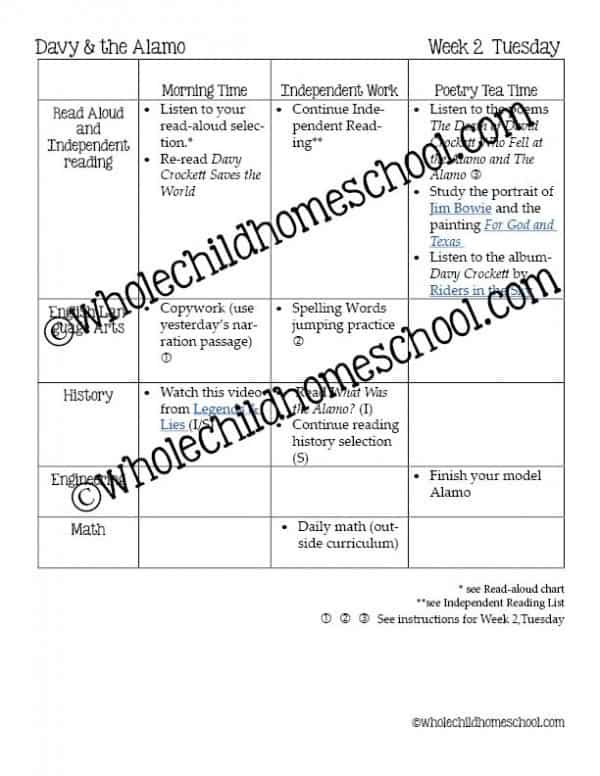 Lesson plans grid sample